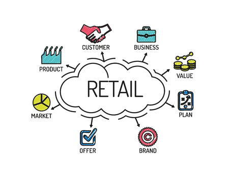 finance department: Retail. Chart with keywords and icons. Sketch Illustration