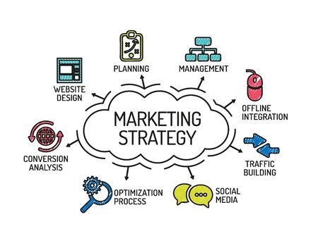 Strategia di marketing. Grafico con parole chiave e icone. Schizzo