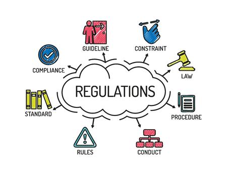 Règlements. Graphique avec des mots clés et des icônes. Esquisser