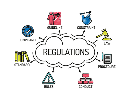 regulations: Regulations. Chart with keywords and icons. Sketch