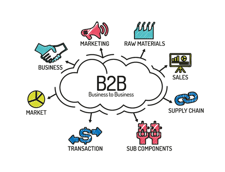 purchasing manager: B2B Business to Business. Chart with keywords and icons. Sketch Illustration
