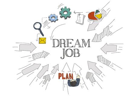 dream job: Arrows Showing DREAM JOB Illustration
