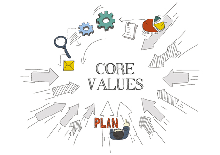 core: Arrows Showing CORE VALUES Illustration