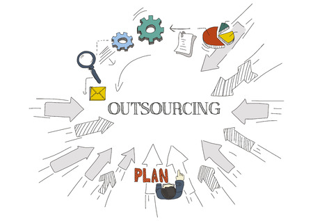 outsourcing: Arrows Showing OUTSOURCING Illustration