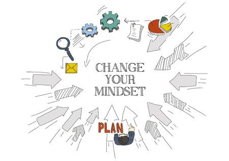 mindset: Arrows Showing CHANGE YOUR MINDSET