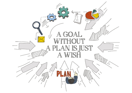 Arrows Showing A GOAL WITHOUT A PLAN IS JUST A WISH