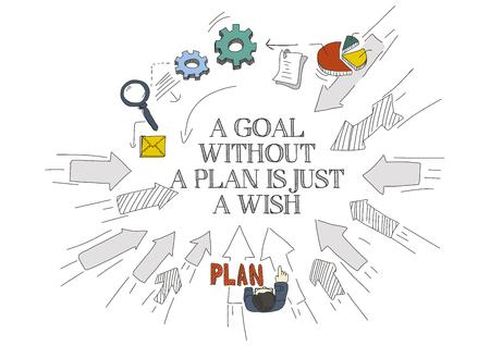Las flechas muestran una meta sin un plan es sólo un deseo