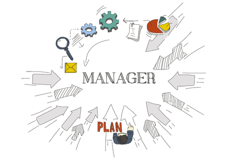manager: Arrows Showing MANAGER Illustration