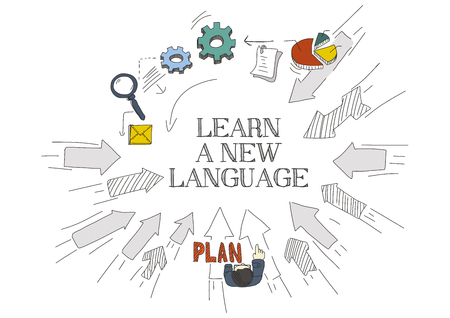 fluency: Arrows Showing LEARN A NEW LANGUAGE Illustration