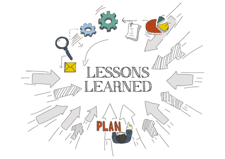 learned: Arrows Showing LESSONS LEARNED