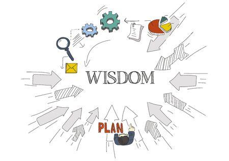 crisis management: Arrows Showing WISDOM