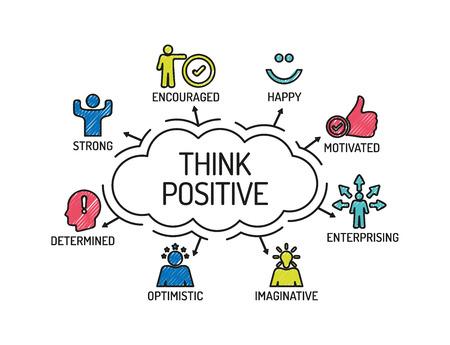Denk positief. Grafiek met zoekwoorden en pictogrammen. Schetsen
