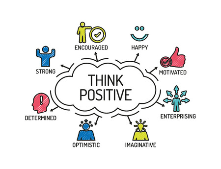 Think Positive. Chart with keywords and icons. Sketch Vettoriali