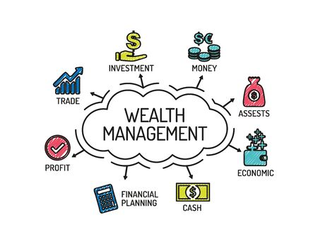 wealth management: Wealth Management. Chart with keywords and icons. Sketch
