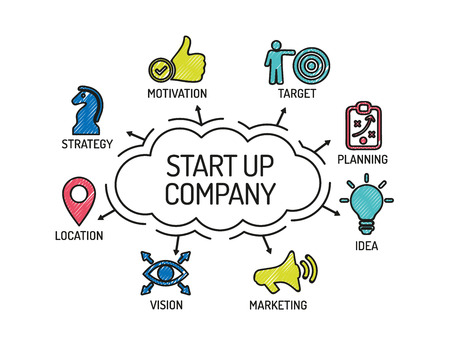 undertake: Start up Company. Chart with keywords and icons. Sketch Illustration