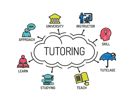 Tutoring. Chart with keywords and icons. Sketch Illustration