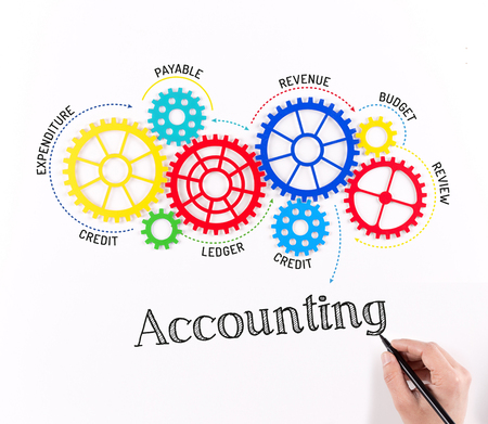 Accounting Mechanism