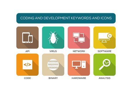 iconset: Coding and Development Flat Icon Set