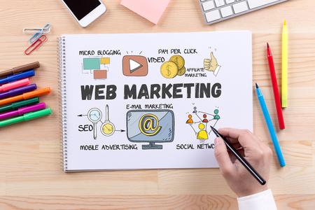 BUSINESS communicatietechnologie en WEB MARKETING CONCEPT Stockfoto