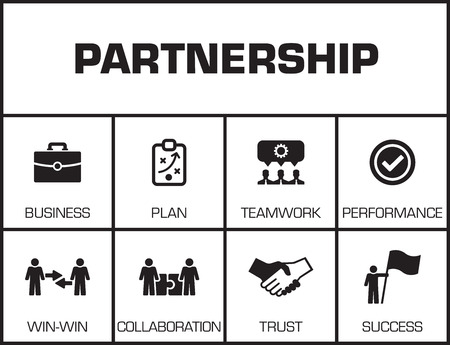 companionship: Partnership. Chart with keywords and icons on yellow background