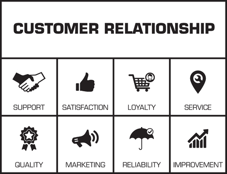 happy web: Customer Relationship. Chart with keywords and icons on yellow background