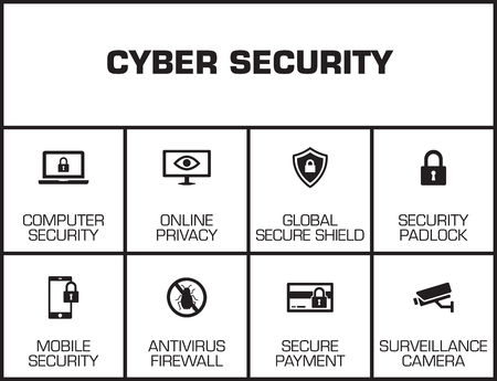 ddos: Cyber Security chart with keywords and icons