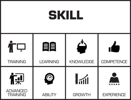 Skill. Chart with keywords and icons on yellow background