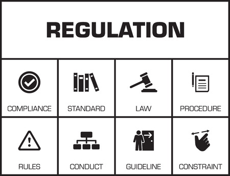 Reglamentos. Gráfico con las palabras clave y los iconos sobre fondo amarillo Ilustración de vector