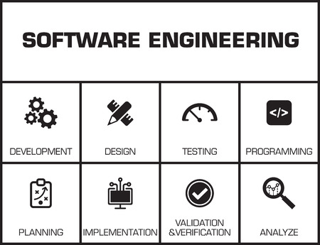 Software Engineering. Chart with keywords and icons on yellow background 向量圖像