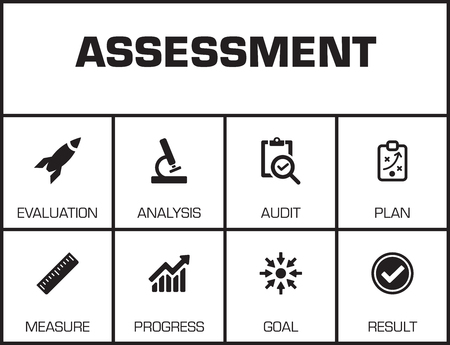 assessment: Assessment. Chart with keywords and icons on yellow background
