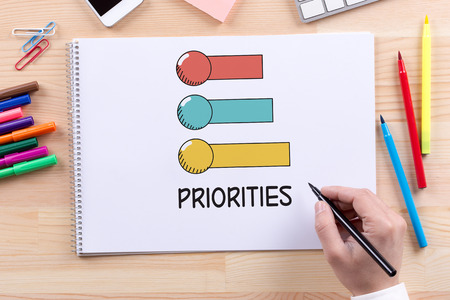 priorities: BUSINESS TASK TARGET PRIORITIES CONCEPT