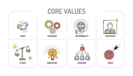 excellence: CORE VALUES - Line icon Concept Illustration
