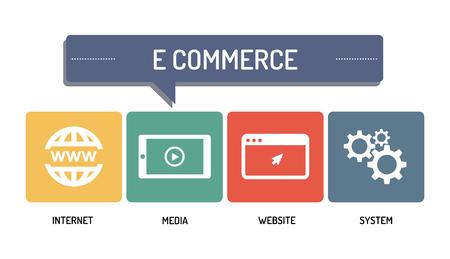e commerce: E COMMERCE - ICON SET Illustration