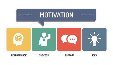 motivation icon: MOTIVATION - ICON SET