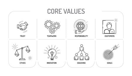 VALEURS FONDAMENTALES - icône de la ligne Concept Vecteurs