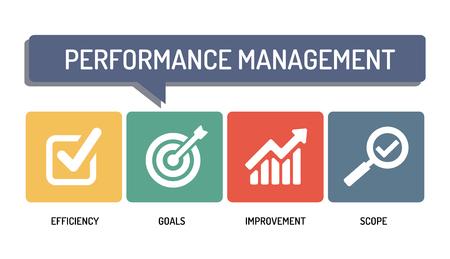 summarized: PERFORMANCE MANAGEMENT - ICON SET Illustration