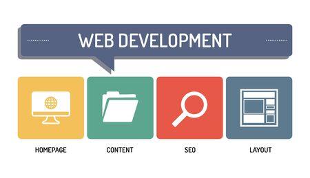 WEB DEVELOPMENT - ICON SET