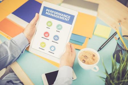 summarized: PERFORMANCE MANAGEMENT ICONS ON SCREEN