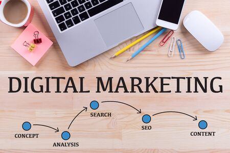 digital marketing: DIGITAL MARKETING MILESTONES CONCEPT