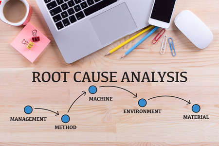 ROOT CAUSE ANALYSIS MILESTONES CONCEPT