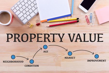 property: PROPERTY VALUE MILESTONES CONCEPT Stock Photo