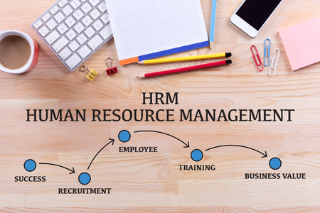 human resource: HRM HUMAN RESOURCE MANAGEMENT MILESTONES CONCEPT Stock Photo