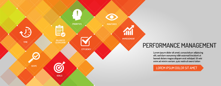 Performance Management banner
