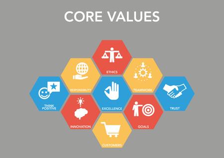 conduct: Core Values Icon Concept