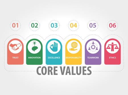 Podstawowych wartości CONCEPT