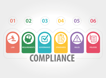 classified: COMPLIANCE CONCEPT