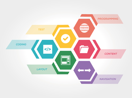 WEB DEVELOPMENT CONCEPT Illustration