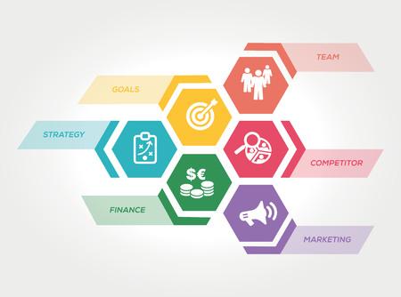 経営計画の概念