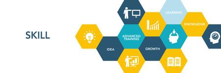 course development: Sk?ll Icon Concept