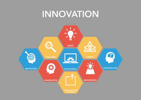 innovate: Innovat?on Icon Concept